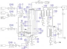 P&I Diagram-Model