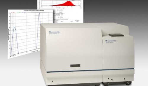 HD Digital Particle Size Analyzer
